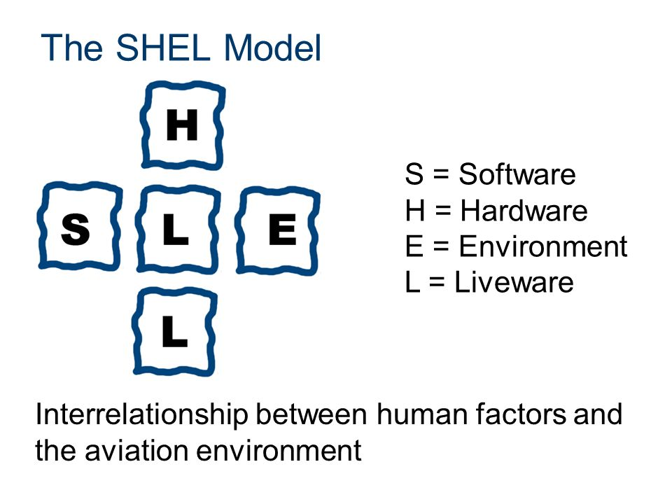 The Educators Shell Model